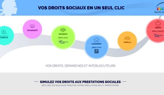 Indépendants : découvrez les prestations sociales auxquelles vous êtes éligibles en quelques clics